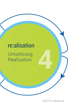 re:alisation – Markenimplementierung